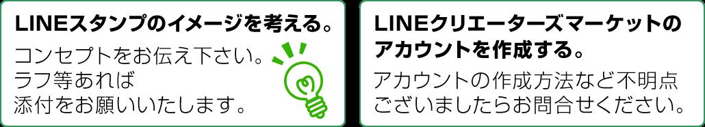 LINEスタンプのイメージを考える。LINEクリエーターズマーケットアカウントを作成する。